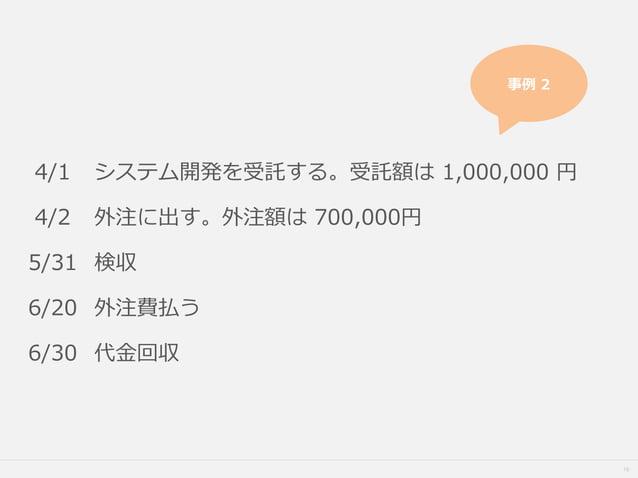 19 事例 2 4/1 システム開発を受託する。受託額は 1,000,000 円 4/2 外注に出す。外注額は 700,000円 5/31 検収 6/20 外注費払う 6/30 代金回収