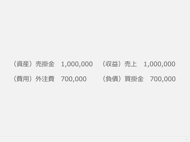 23 (資産)売掛金 1,000,000 (収益)売上 1,000,000 (費用)外注費 700,000 (負債)買掛金 700,000