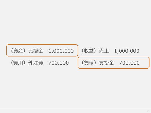 24 (資産)売掛金 1,000,000 (収益)売上 1,000,000 (費用)外注費 700,000 (負債)買掛金 700,000