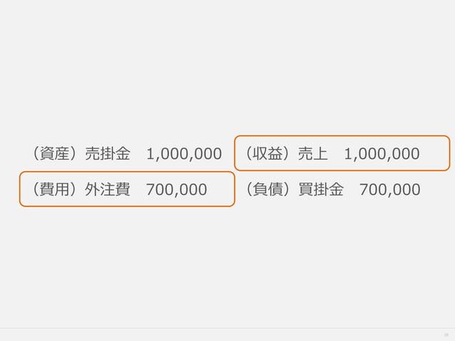 26 (資産)売掛金 1,000,000 (収益)売上 1,000,000 (費用)外注費 700,000 (負債)買掛金 700,000