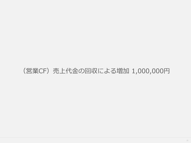32 (営業CF)売上代金の回収による増加 1,000,000円