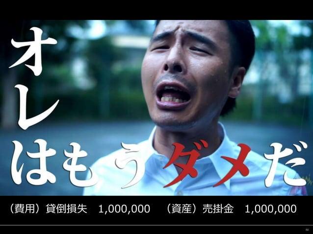 50 (費用)貸倒損失 1,000,000 (資産)売掛金 1,000,000