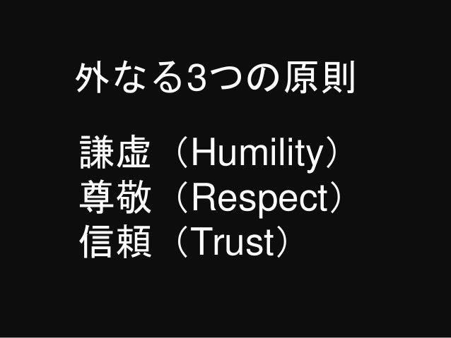 外なる3つの原則 謙虚(Humility) 尊敬(Respect) 信頼(Trust)