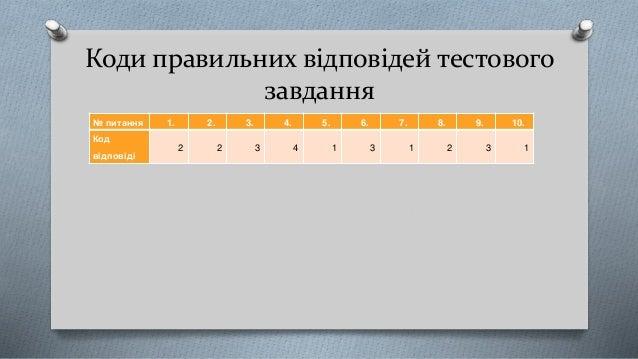 Коди правильних відповідей тестового завдання № питання 1. 2. 3. 4. 5. 6. 7. 8. 9. 10. Код відповіді 2 2 3 4 1 3 1 2 3 1