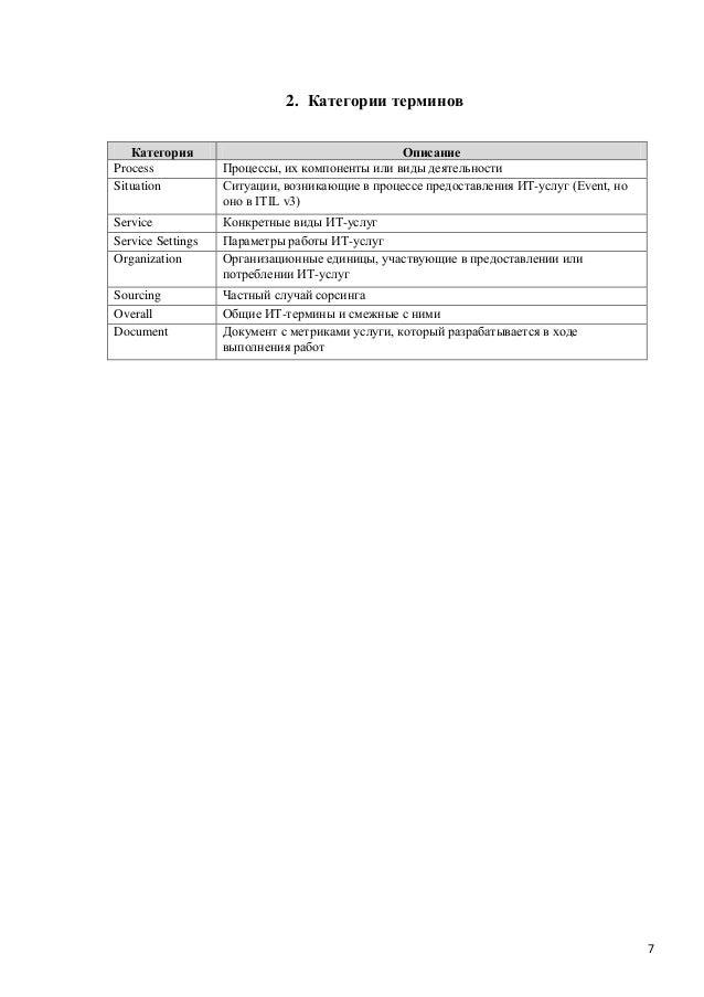 7 2. Категории терминов Категория Описание Process Процессы, их компоненты или виды деятельности Situation Ситуации, возни...