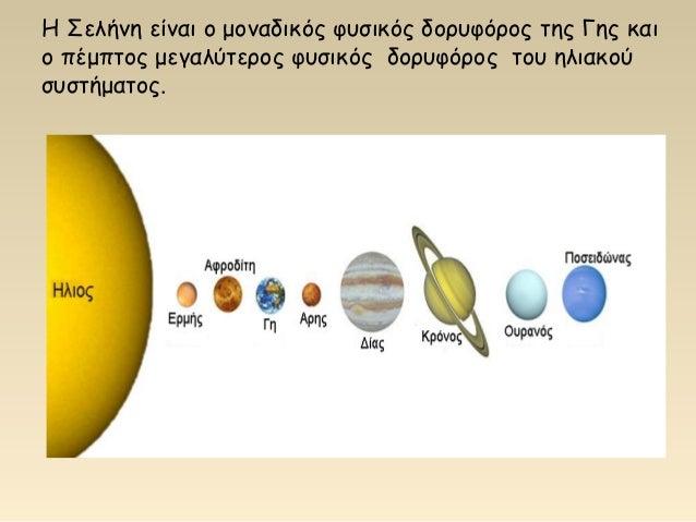 ΗΣελήνηείναι ο μοναδικός φυσικός δορυφόρος τηςΓηςκαι ο πέμπτος μεγαλύτεροςφυσικός δορυφόρος τουηλιακού συστήματος.
