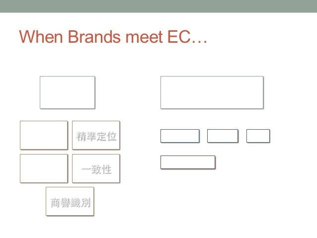 When Brands meet EC… 理念傳達 精準定位 專注永續 ⼀一致性 商譽識別 品牌 零售通路 新光三越 家樂福 夜市 線上通路!?