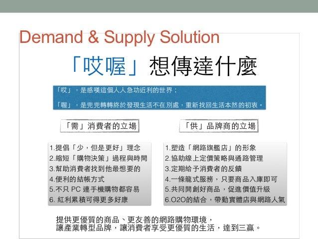 1. 2. 3. 4. 5. PC 6. 1. 2. 3. 4. 5. 6.O2O Demand & Supply Solution