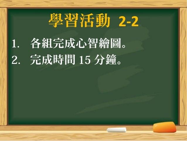 學習活動 2-2 1. 各組完成心智繪圖。 2. 完成時間 15 分鐘。
