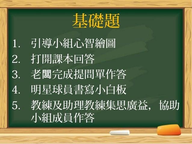 基礎題 1. 引導小組心智繪圖 2. 打開課本回答 3. 老 完成提問單作答闆 4. 明星球員書寫小白板 5. 教練及助理教練集思廣益,協助 小組成員作答