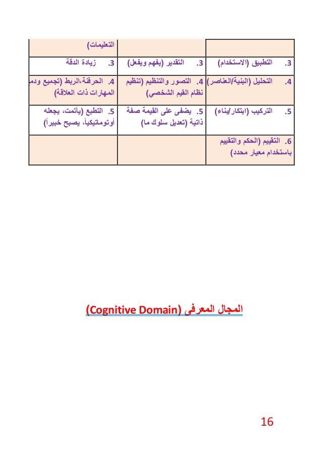 16 )التعليمات 3.)(االستخدام التطبيق3.)ويفعل (يفهم التقدير3.الدقة زيادة 4.)(البنية/العناصر التحليل4.(ت...