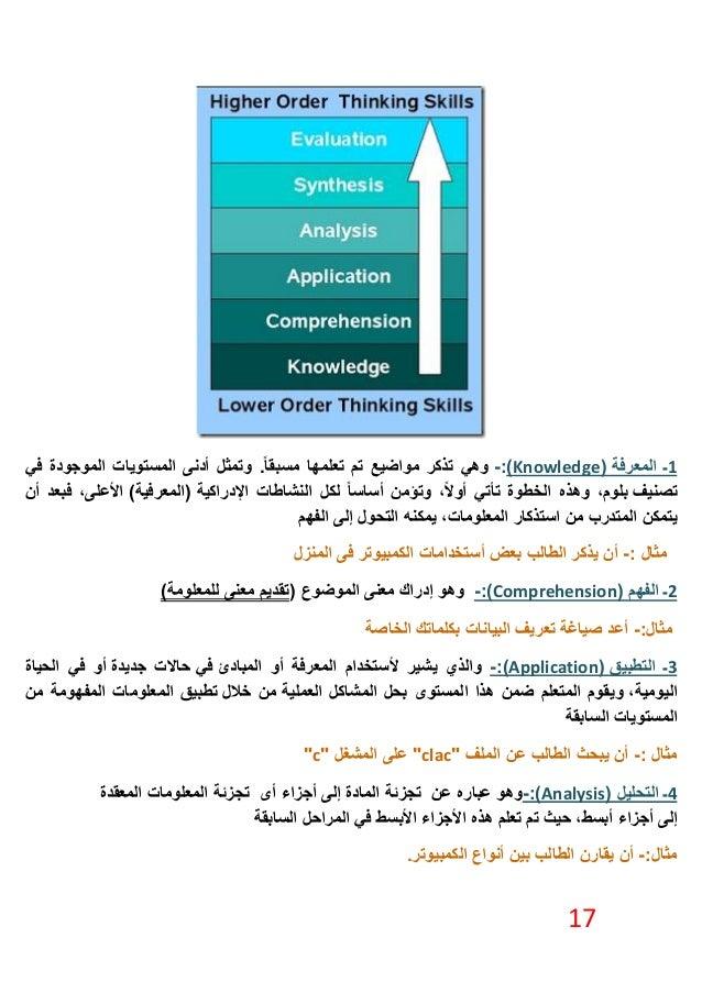 17 1المعرفة ـ(Knowledge):-وهيًامسبق تعلمها تم مواضيع تذكر.في الموجودة المستويات أدنى وتمثل تص...