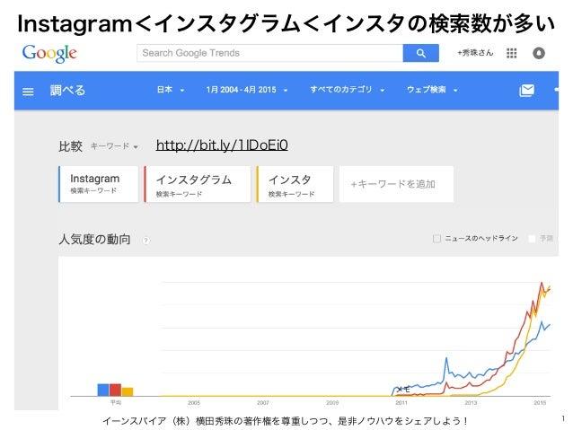 Instagram<インスタグラム<インスタの検索数が多い イーンスパイア(株)横田秀珠の著作権を尊重しつつ、是非ノウハウをシェアしよう! 1 http://bit.ly/1IDoEi0