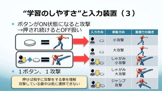 """""""学習のしやすさ""""と入力装置(3)  ボタンがON状態になると攻撃 →押され続けるとOFF扱い  1ボタン、1攻撃 入力方向 移動方向 画面での動き 小攻撃 大攻撃 しゃがみ 小攻撃 しゃがみ 大攻撃 ジャンプ 攻撃 押せば相手に攻撃をする..."""