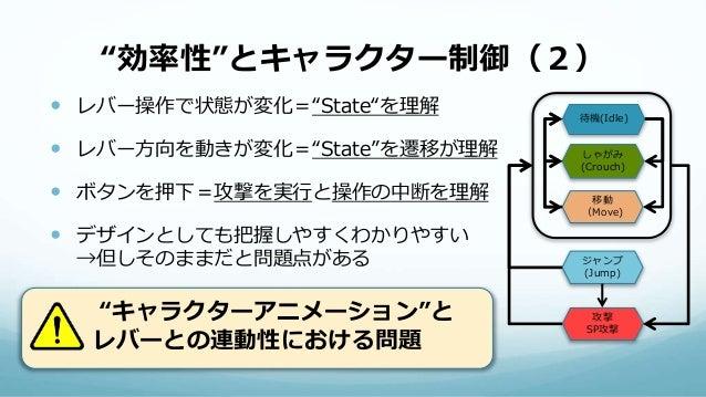 """""""効率性""""とキャラクター制御(2)  レバー操作で状態が変化=""""State""""を理解  レバー方向を動きが変化=""""State""""を遷移が理解  ボタンを押下=攻撃を実行と操作の中断を理解  デザインとしても把握しやすくわかりやすい →但しそ..."""