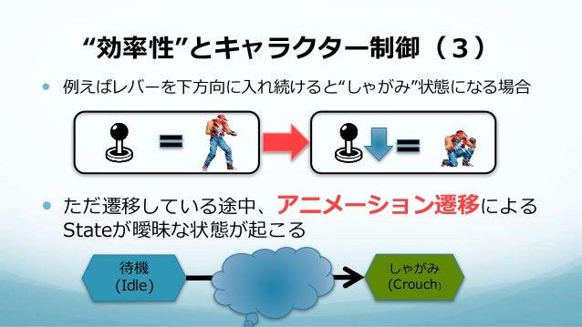 """""""効率性""""とキャラクター制御(3)  例えばレバーを下方向に入れ続けると""""しゃがみ""""状態になる場合  ただ遷移している途中、アニメーション遷移による Stateが曖昧な状態が起こる 待機 (Idle) しゃがみ (Crouch)"""