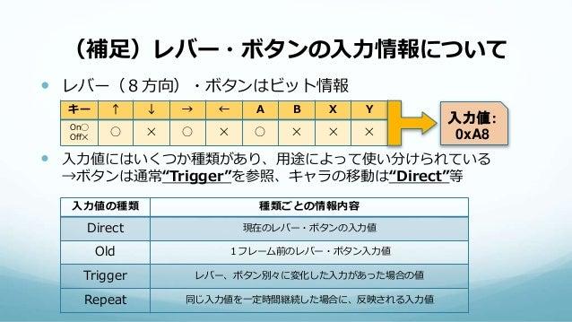 """(補足)レバー・ボタンの入力情報について  レバー(8方向)・ボタンはビット情報  入力値にはいくつか種類があり、用途によって使い分けられている →ボタンは通常""""Trigger""""を参照、キャラの移動は""""Direct""""等 入力値の種類 種類ご..."""