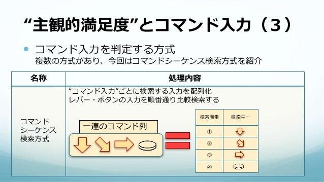 """""""主観的満足度""""とコマンド入力(3)  コマンド入力を判定する方式 複数の方式があり、今回はコマンドシーケンス検索方式を紹介 名称 処理内容 コマンド シーケンス 検索方式 """"コマンド入力""""ごとに検索する入力を配列化 レバー・ボタンの入力を順..."""