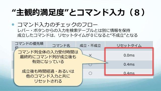 """""""主観的満足度""""とコマンド入力(8)  コマンド入力のチェックのフロー レバー・ボタンからの入力を検索テーブルとは別に情報を保持 成立したコマンドは、リセットタイムが0になると""""不成立""""となる コマンドの優先順 位 コマンド名 成立・不成立 ..."""