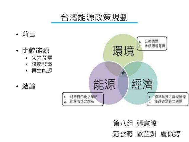 • 前言 • 比較能源 • 火力發電 • 核能發電 • 再生能源 • 結論 第八組 張憲騰 台灣能源政策規劃 范雲瀚 歐芷妍 盧似婷