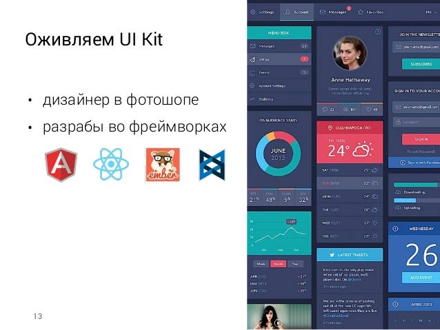 Оживляем UI Kit • дизайнер в фотошопе • разрабы во фреймворках 13
