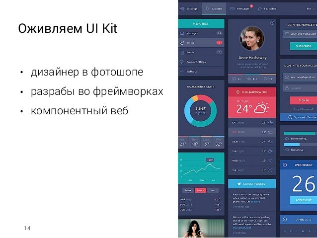 Оживляем UI Kit • дизайнер в фотошопе • разрабы во фреймворках • компонентный веб 14