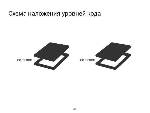 common desktop common touch Новая схема наложения уровней кода 47