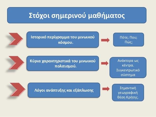 μινωικός πολιτισμός Slide 3