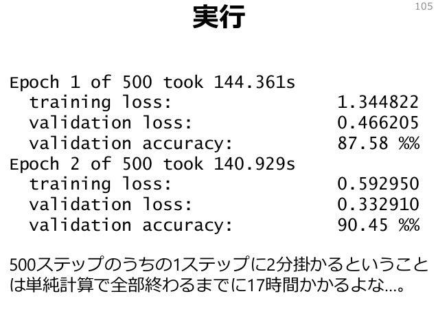 実行 Epoch 1 of 500 took 144.361s training loss: 1.344822 validation loss: 0.466205 validation accuracy: 87.58 %% Epoch 2 of...