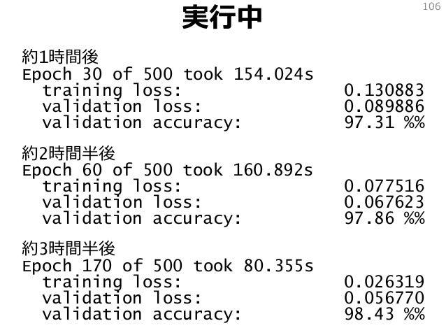 実行中 約1時間後 Epoch 30 of 500 took 154.024s training loss: 0.130883 validation loss: 0.089886 validation accuracy: 97.31 %% 約2...