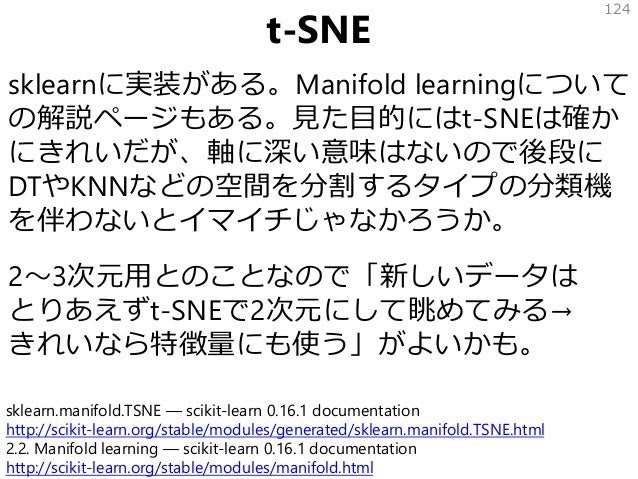 t-SNE sklearnに実装がある。Manifold learningについて の解説ページもある。見た目的にはt-SNEは確か にきれいだが、軸に深い意味はないので後段に DTやKNNなどの空間を分割するタイプの分類機 を伴わないとイマイ...