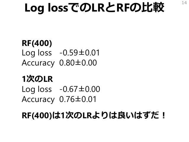 Log lossでのLRとRFの比較 RF(400) Log loss -0.59±0.01 Accuracy 0.80±0.00 1次のLR Log loss -0.67±0.00 Accuracy 0.76±0.01 RF(400)は1次の...