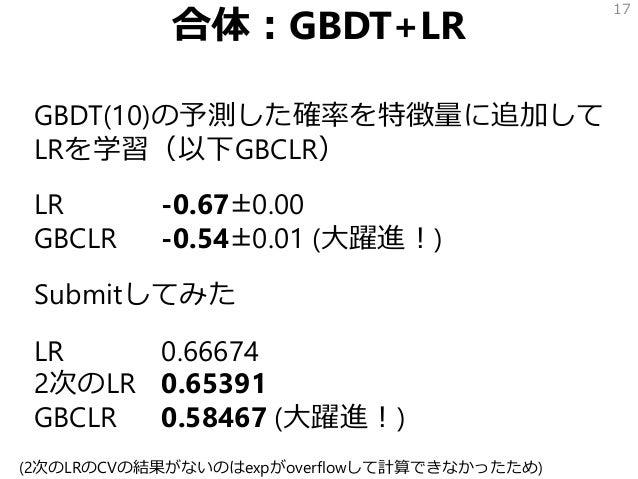 合体:GBDT+LR GBDT(10)の予測した確率を特徴量に追加して LRを学習(以下GBCLR) LR -0.67±0.00 GBCLR -0.54±0.01 (大躍進!) Submitしてみた LR 0.66674 2次のLR 0.653...