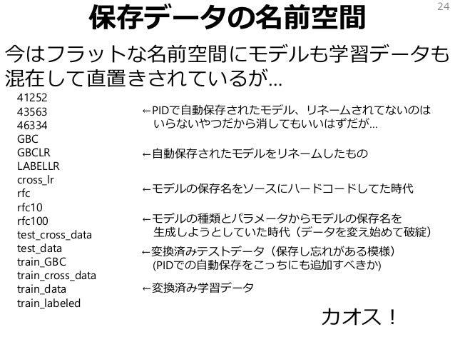 保存データの名前空間 今はフラットな名前空間にモデルも学習データも 混在して直置きされているが… 24 41252 43563 46334 GBC GBCLR LABELLR cross_lr rfc rfc10 rfc100 test_cro...