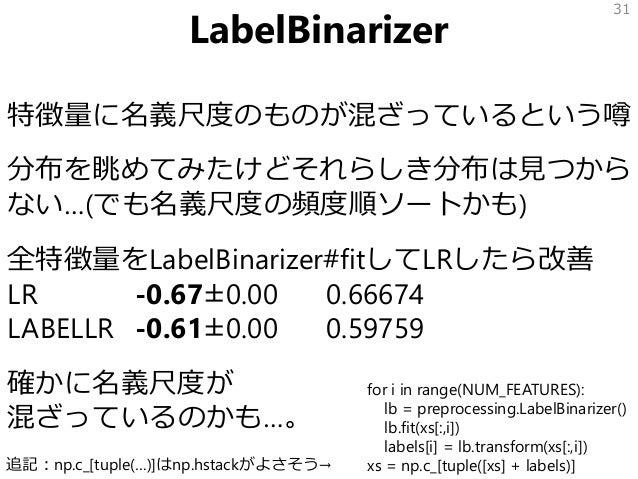LabelBinarizer 特徴量に名義尺度のものが混ざっているという噂 分布を眺めてみたけどそれらしき分布は見つから ない…(でも名義尺度の頻度順ソートかも) 全特徴量をLabelBinarizer#fitしてLRしたら改善 LR -0.6...