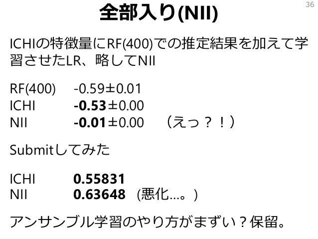 全部入り(NII) ICHIの特徴量にRF(400)での推定結果を加えて学 習させたLR、略してNII RF(400) -0.59±0.01 ICHI -0.53±0.00 NII -0.01±0.00 (えっ?!) Submitしてみた IC...