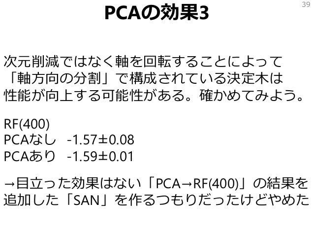 PCAの効果3 次元削減ではなく軸を回転することによって 「軸方向の分割」で構成されている決定木は 性能が向上する可能性がある。確かめてみよう。 RF(400) PCAなし -1.57±0.08 PCAあり -1.59±0.01 →目立った効果...