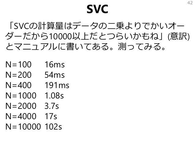 SVC 「SVCの計算量はデータの二乗よりでかいオー ダーだから10000以上だとつらいかもね」(意訳) とマニュアルに書いてある。測ってみる。 N=100 16ms N=200 54ms N=400 191ms N=1000 1.08s N=...