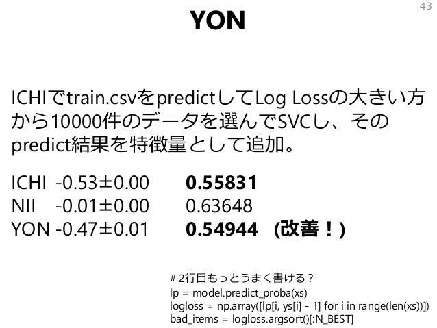 YON ICHIでtrain.csvをpredictしてLog Lossの大きい方 から10000件のデータを選んでSVCし、その predict結果を特徴量として追加。 ICHI -0.53±0.00 0.55831 NII -0.01±0....
