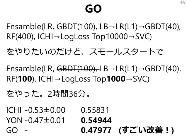 GO Ensamble(LR, GBDT(100), LB→LR(L1)→GBDT(40), RF(400), ICHI→LogLoss Top10000→SVC) をやりたいのだけど、スモールスタートで Ensamble(LR, GBDT(1...