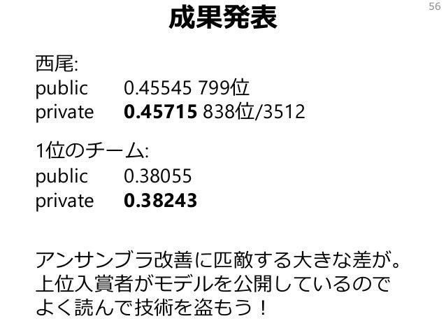 成果発表 西尾: public 0.45545 799位 private 0.45715 838位/3512 1位のチーム: public 0.38055 private 0.38243 アンサンブラ改善に匹敵する大きな差が。 上位入賞者がモデ...