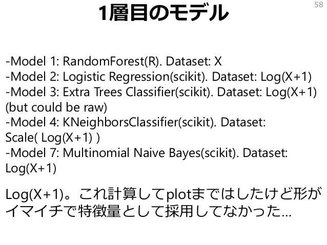 1層目のモデル -Model 1: RandomForest(R). Dataset: X -Model 2: Logistic Regression(scikit). Dataset: Log(X+1) -Model 3: Extra Tre...