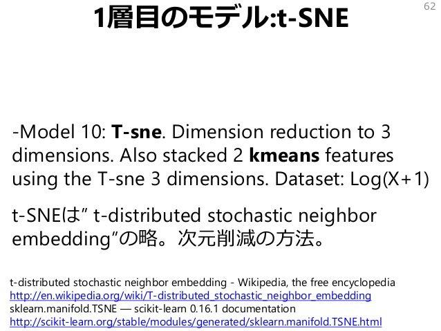 1層目のモデル:t-SNE -Model 10: T-sne. Dimension reduction to 3 dimensions. Also stacked 2 kmeans features using the T-sne 3 dime...