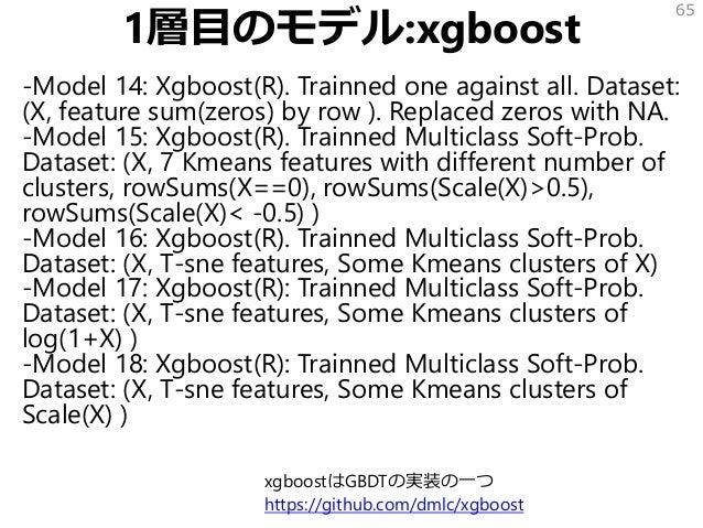 1層目のモデル:xgboost -Model 14: Xgboost(R). Trainned one against all. Dataset: (X, feature sum(zeros) by row ). Replaced zeros ...