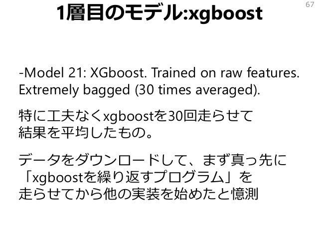 1層目のモデル:xgboost -Model 21: XGboost. Trained on raw features. Extremely bagged (30 times averaged). 特に工夫なくxgboostを30回走らせて 結...
