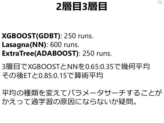 2層目3層目 XGBOOST(GDBT): 250 runs. Lasagna(NN): 600 runs. ExtraTree(ADABOOST): 250 runs. 3層目でXGBOOSTとNNを0.65:0.35で幾何平均 その後ETと...