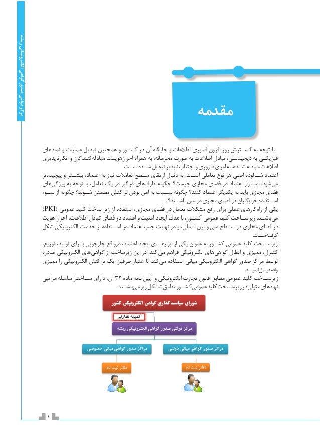 معرفی مرکز دولتی صدور گواهی الکترونیکی ریشه Slide 3