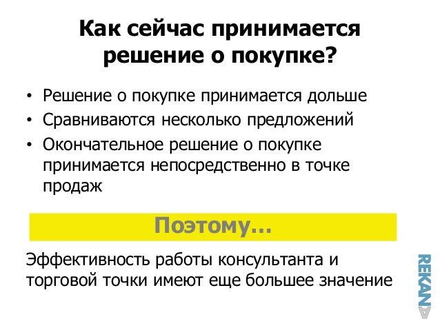 Маркетинг, который отобьется_Баршева_REKANA Slide 2