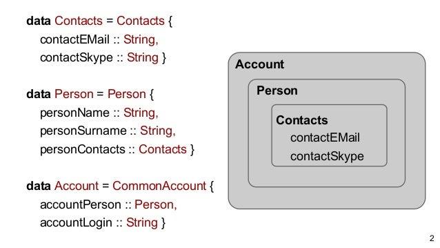 Линзы - комбинаторная манипуляция данными Slide 2