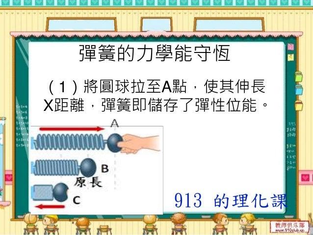彈簧的力學能守恆 (3) 通過B點時, 位能為【 零 】; 速度【 最大 】, 動能【 最大 】。 913 的理化課